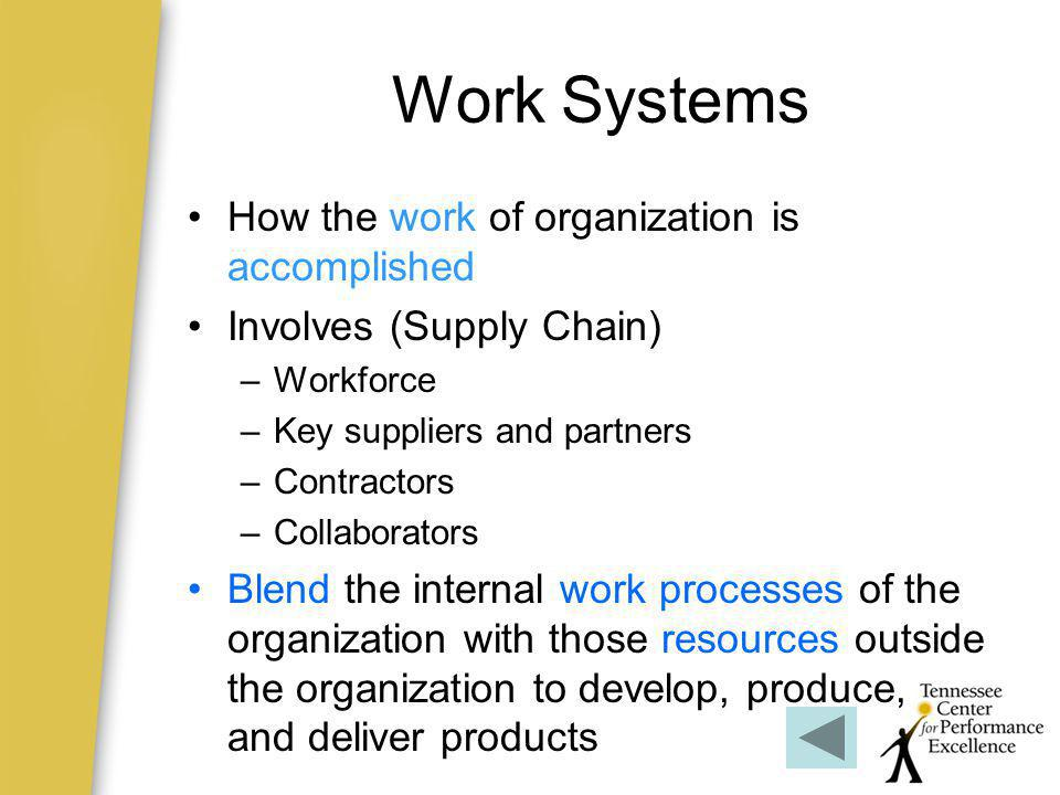 Work Systems How the work of organization is accomplished