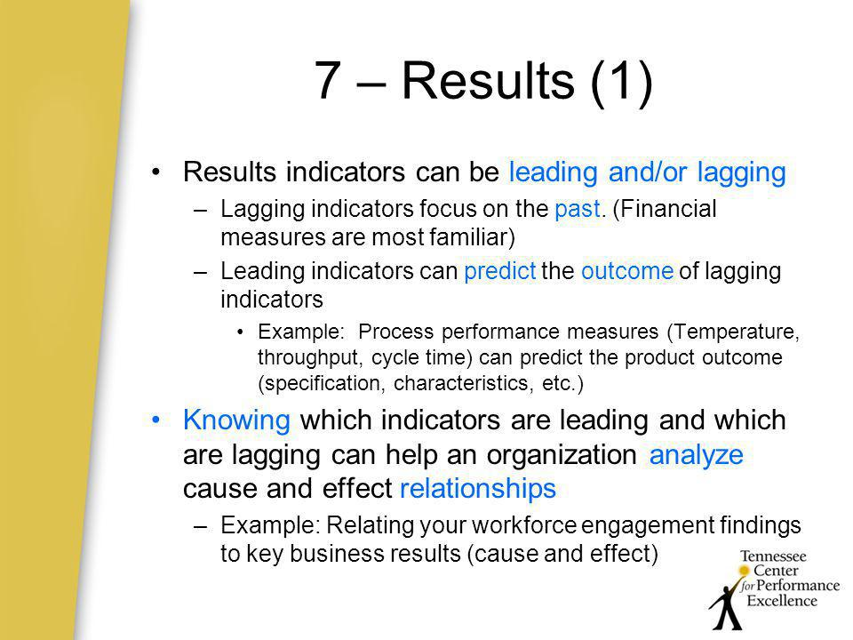 7 – Results (1) Results indicators can be leading and/or lagging