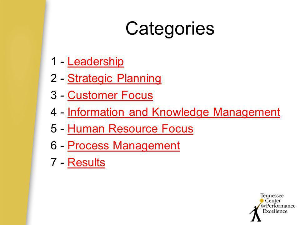 Categories 1 - Leadership 2 - Strategic Planning 3 - Customer Focus