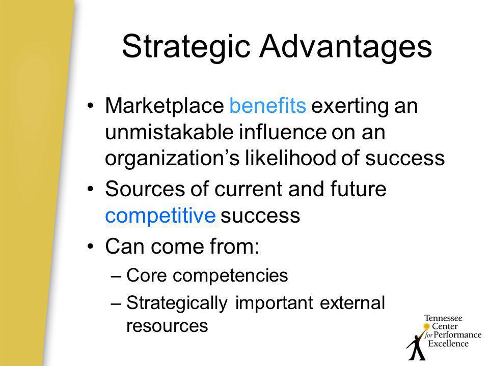Strategic Advantages Marketplace benefits exerting an unmistakable influence on an organization's likelihood of success.
