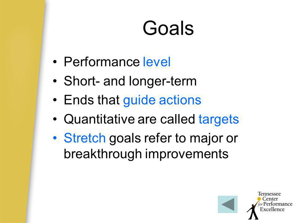 Goals Performance level Short- and longer-term Ends that guide actions