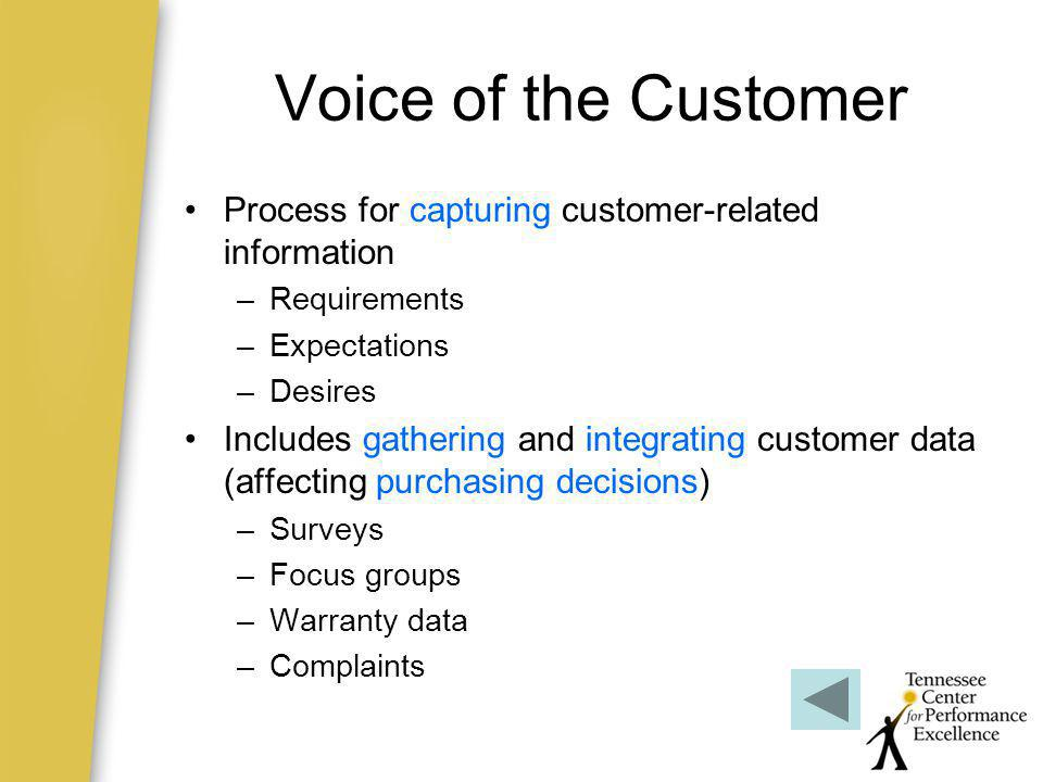 Voice of the Customer Process for capturing customer-related information. Requirements. Expectations.