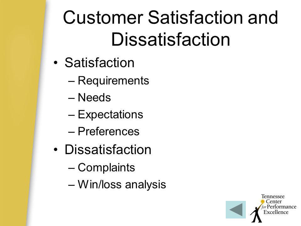 Customer Satisfaction and Dissatisfaction