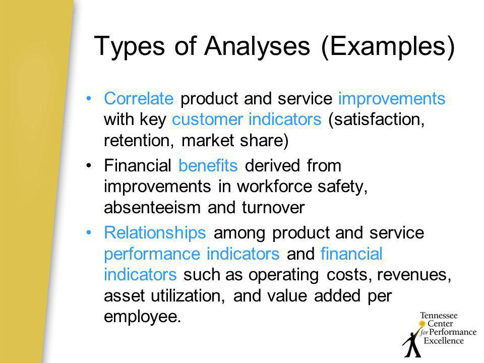 Types of Analyses (Examples)