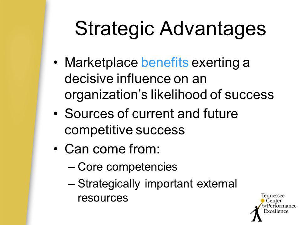 Strategic Advantages Marketplace benefits exerting a decisive influence on an organization's likelihood of success.