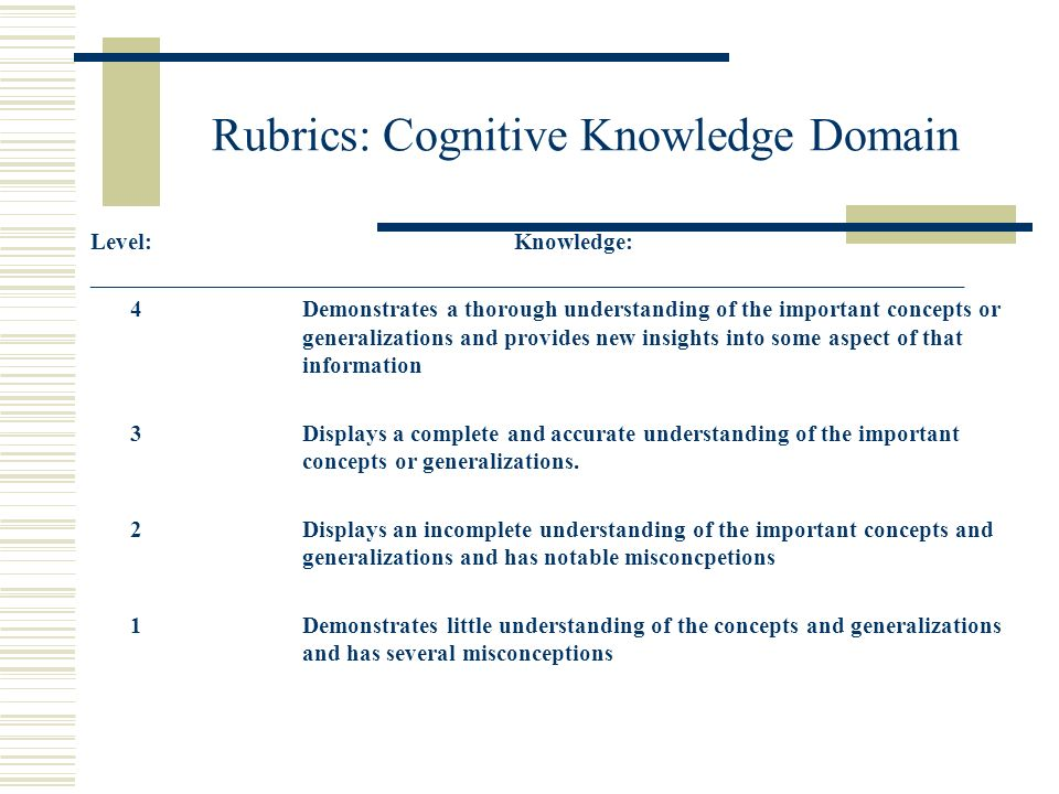 Rubrics: Cognitive Knowledge Domain