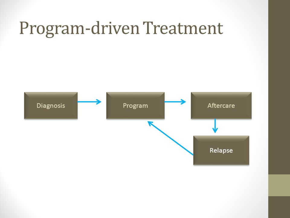 Program-driven Treatment