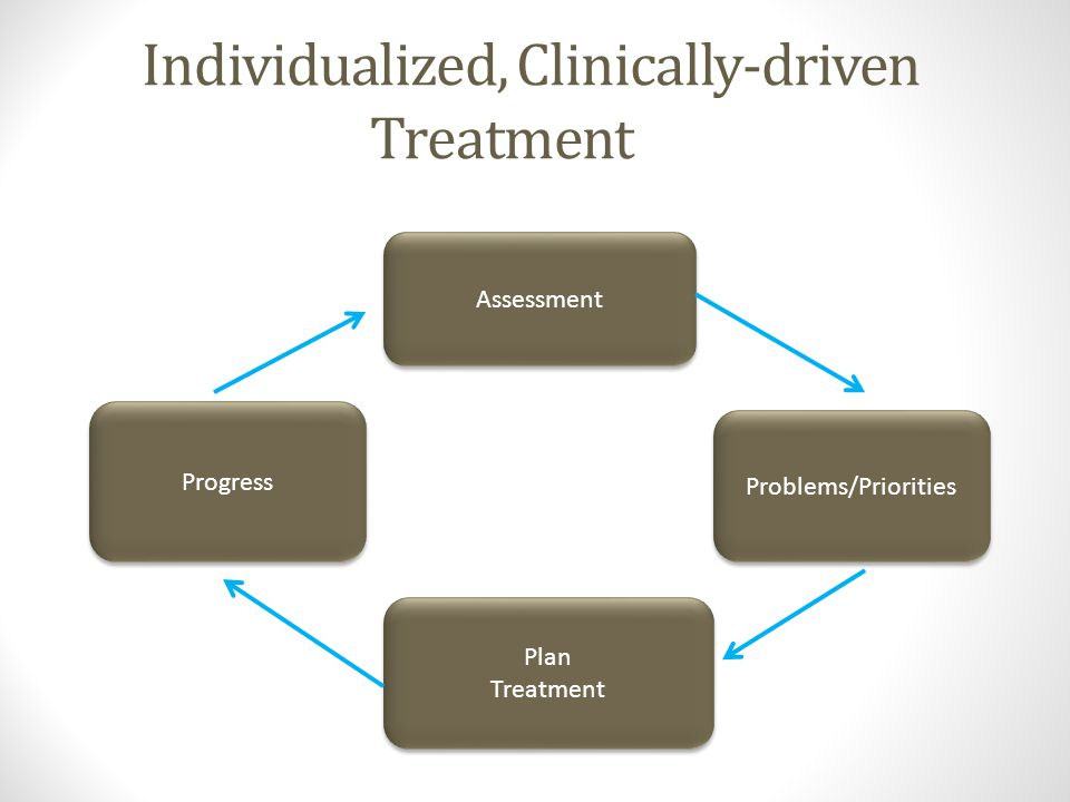 Individualized, Clinically-driven Treatment