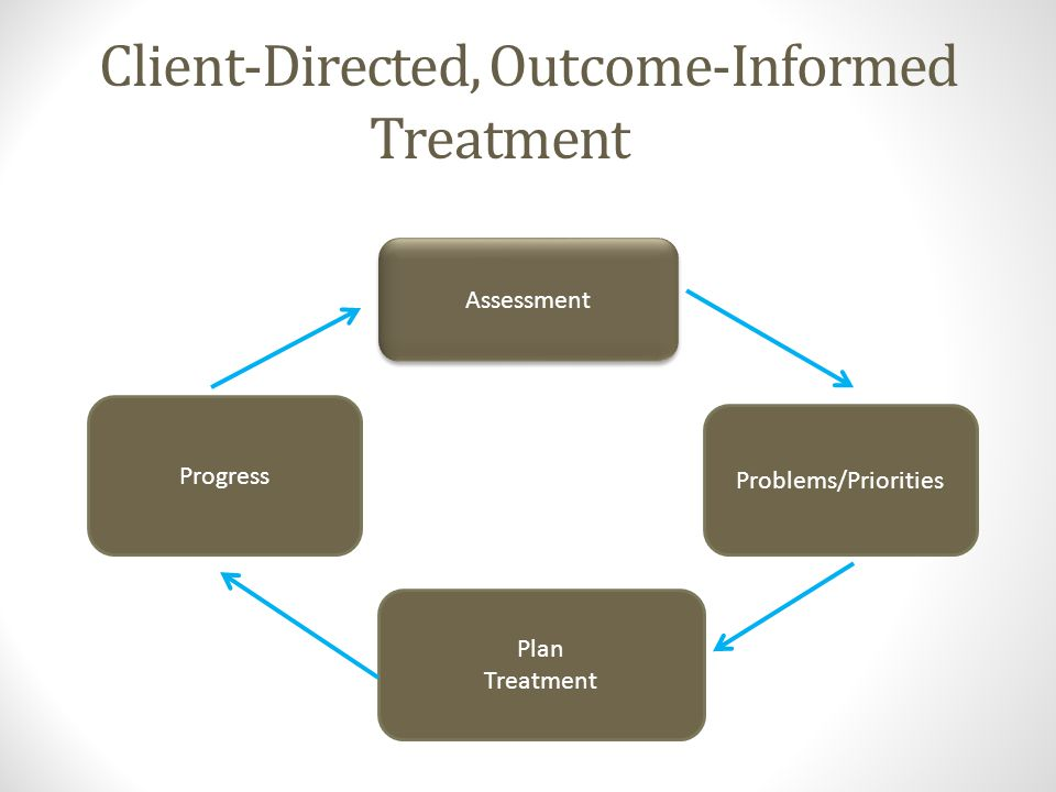 Client-Directed, Outcome-Informed Treatment