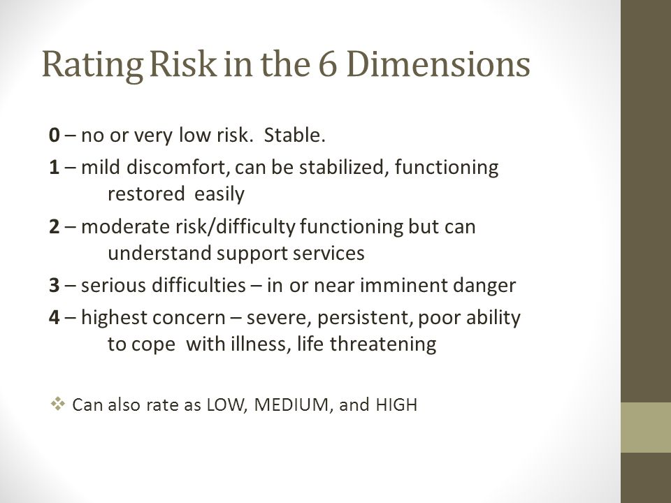 Rating Risk in the 6 Dimensions