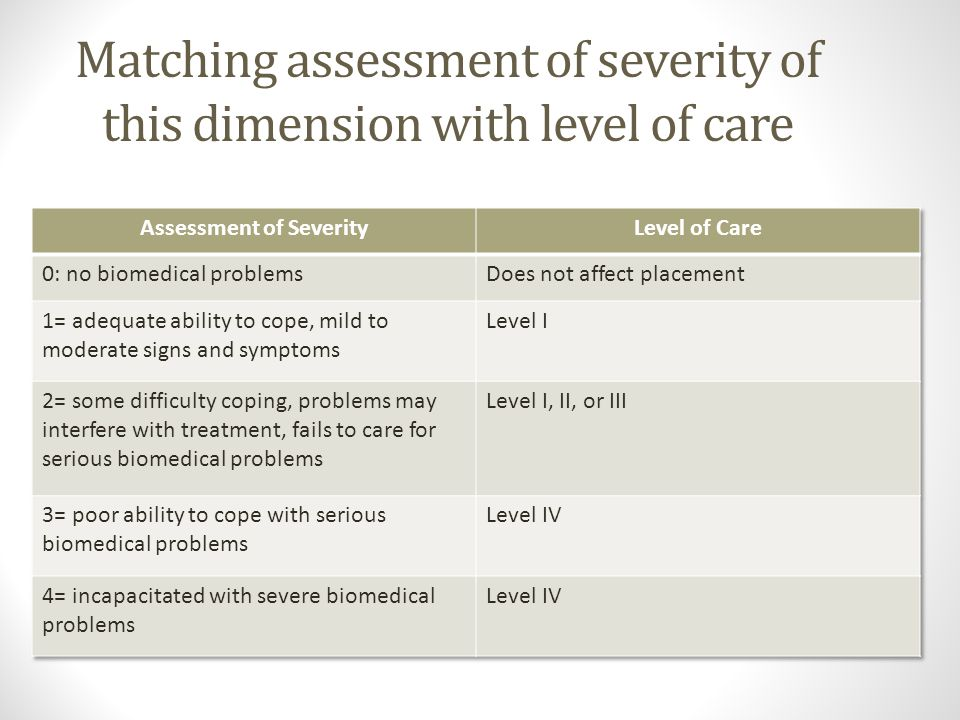 Matching assessment of severity of this dimension with level of care