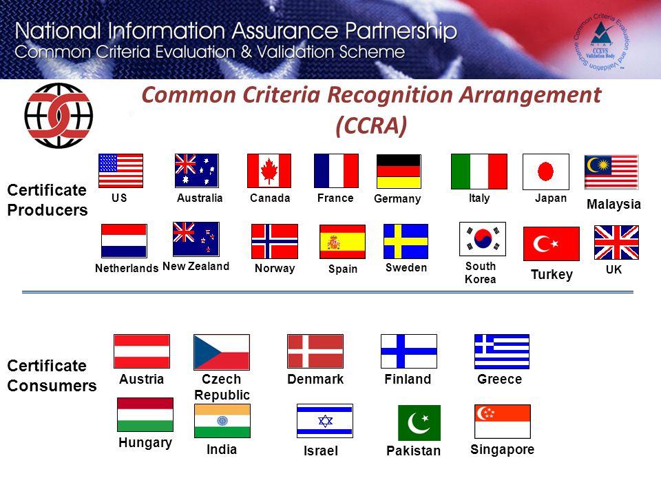 Common Criteria Recognition Arrangement (CCRA)