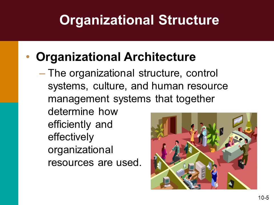 the organizational structure and culture of family business Organizational structure and culture nur/492 september 30, 2013 organizational structure and culture without structure, there will be chaos any business, no matter how big or small, requires structure.