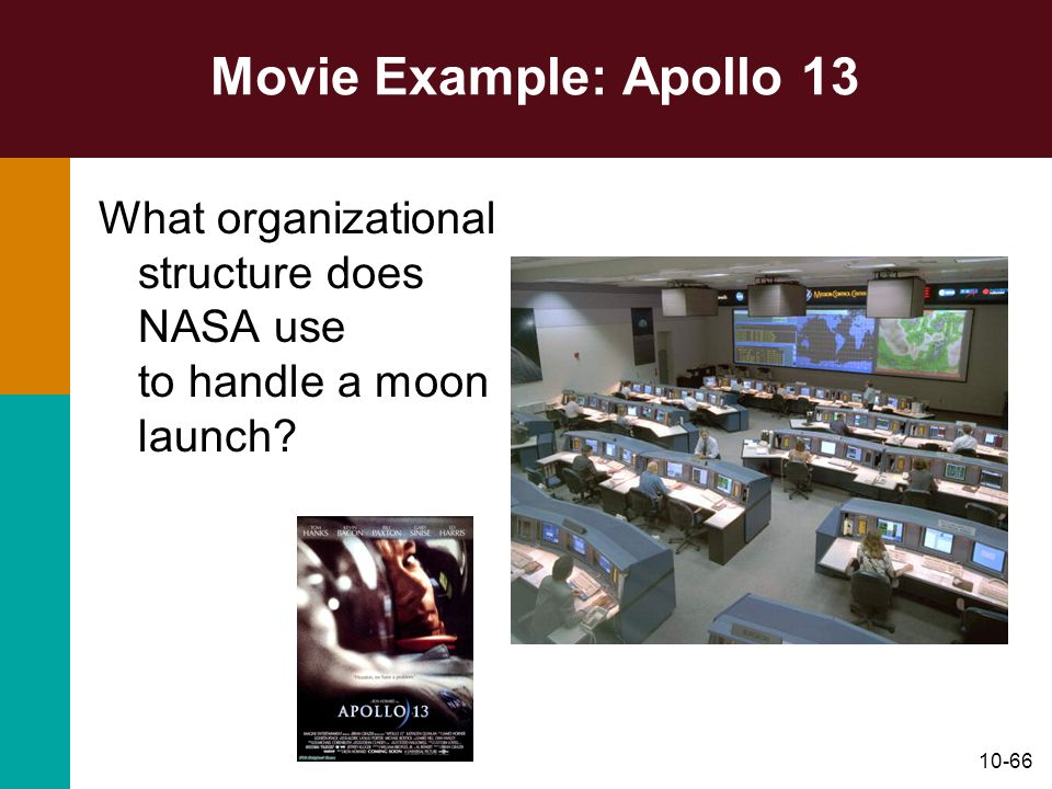 Movie Example: Apollo 13 What organizational structure does NASA use to handle a moon launch