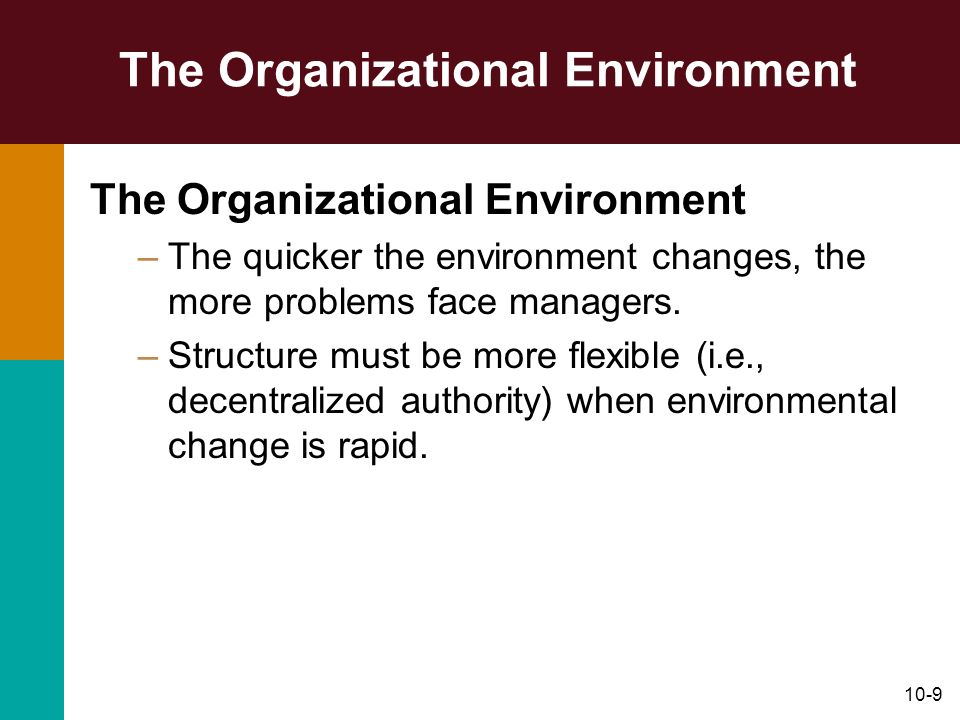 how organizations shape the environment Marketing environment control ,but which shape the manner in which areas within the business organization• external environment.