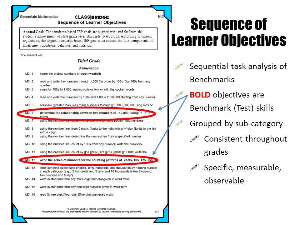 Sequence of Learner Objectives