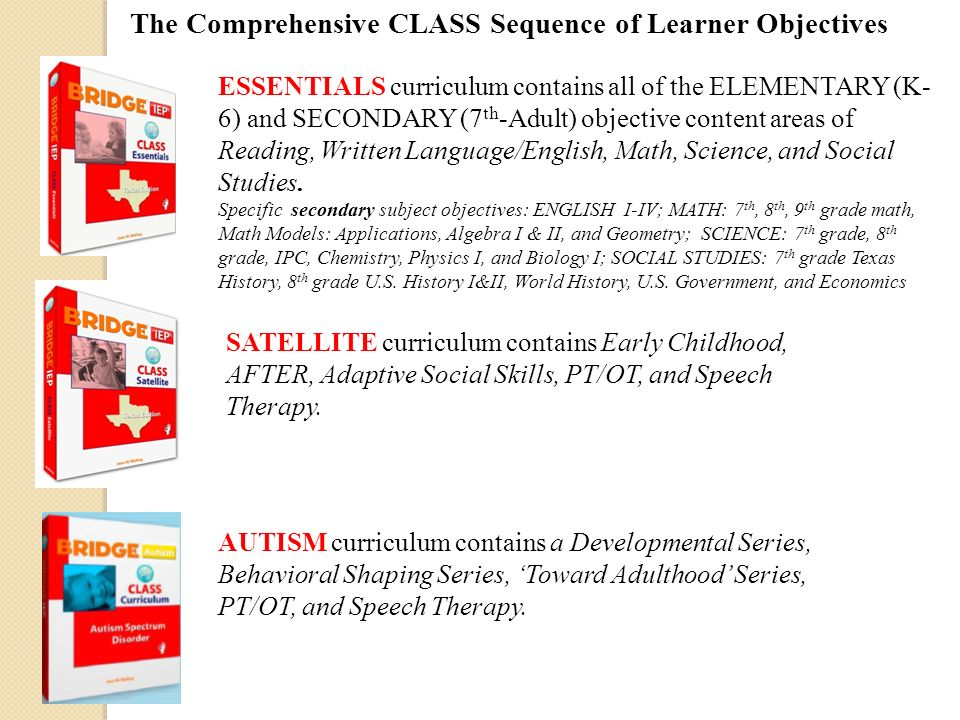 The Comprehensive CLASS Sequence of Learner Objectives