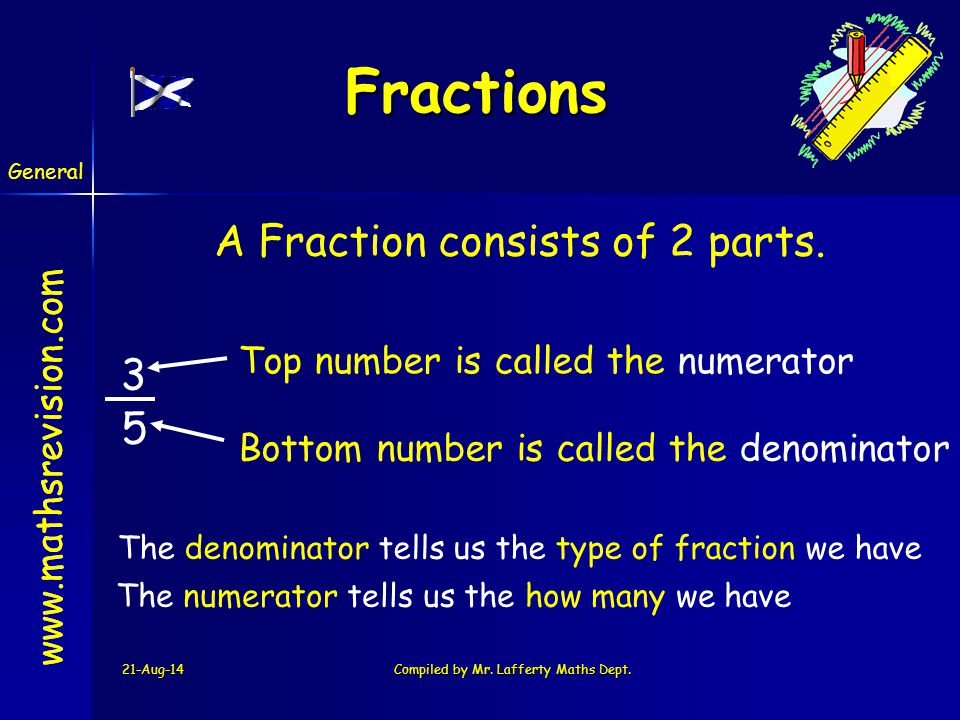 Compiled by Mr. Lafferty Maths Dept.