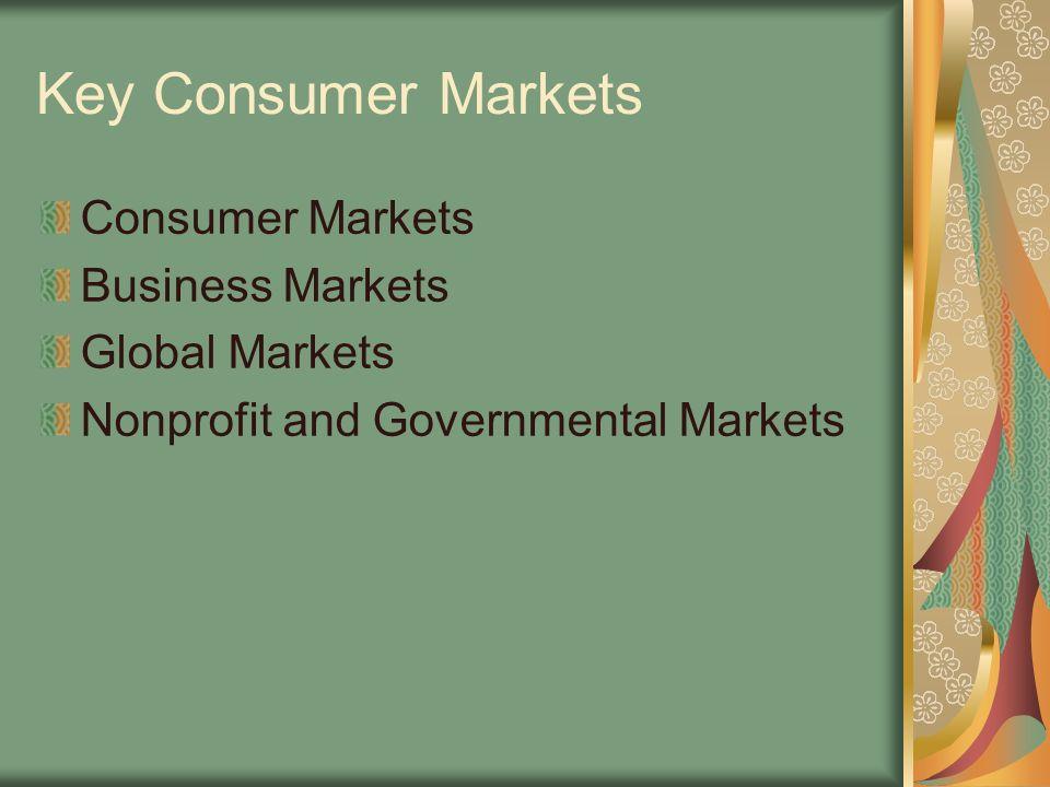 Key Consumer Markets Consumer Markets Business Markets Global Markets