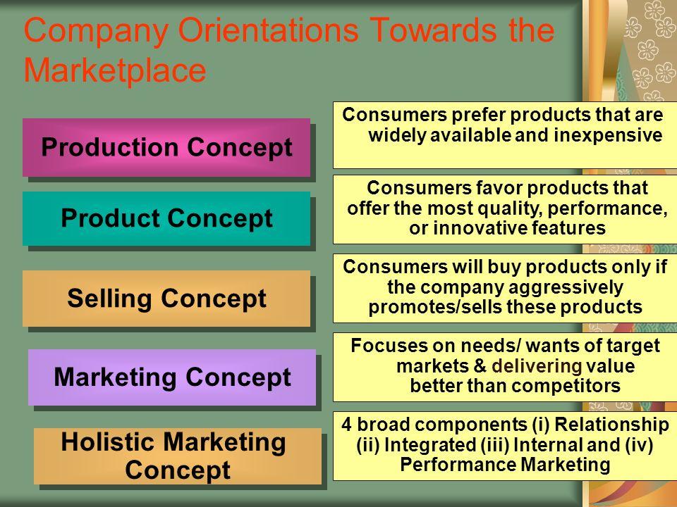 Company Orientations Towards the Marketplace