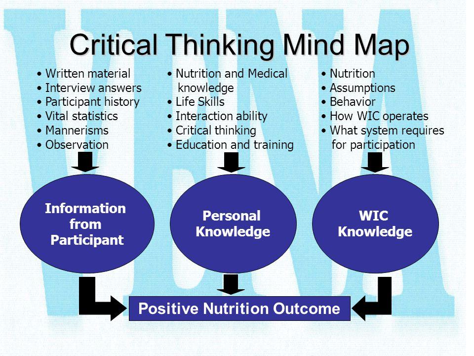 Positive Nutrition Outcome