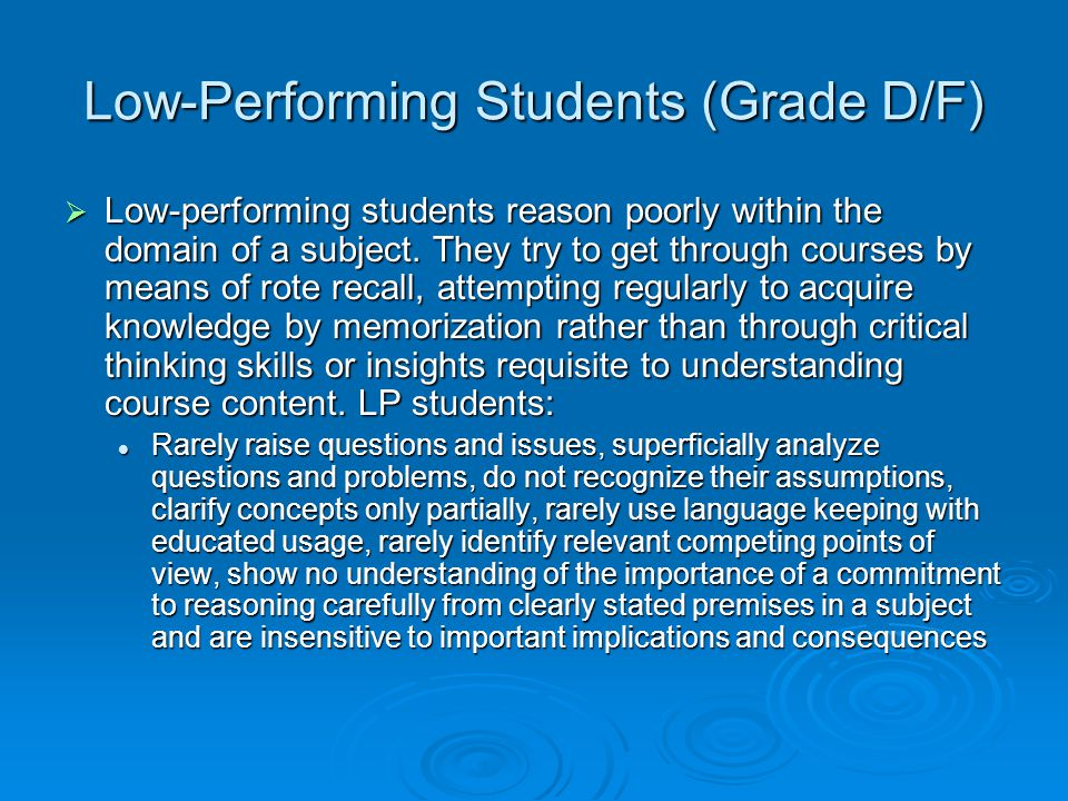 Low-Performing Students (Grade D/F)