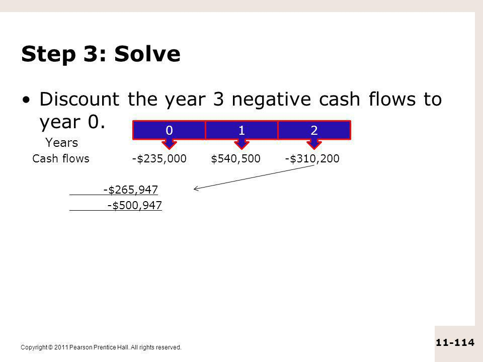 Step 3: Solve Discount the year 3 negative cash flows to year 0. Years