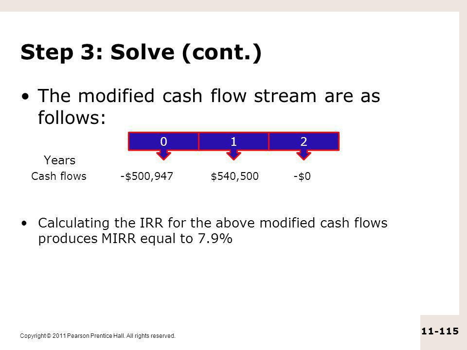 Step 3: Solve (cont.) The modified cash flow stream are as follows: