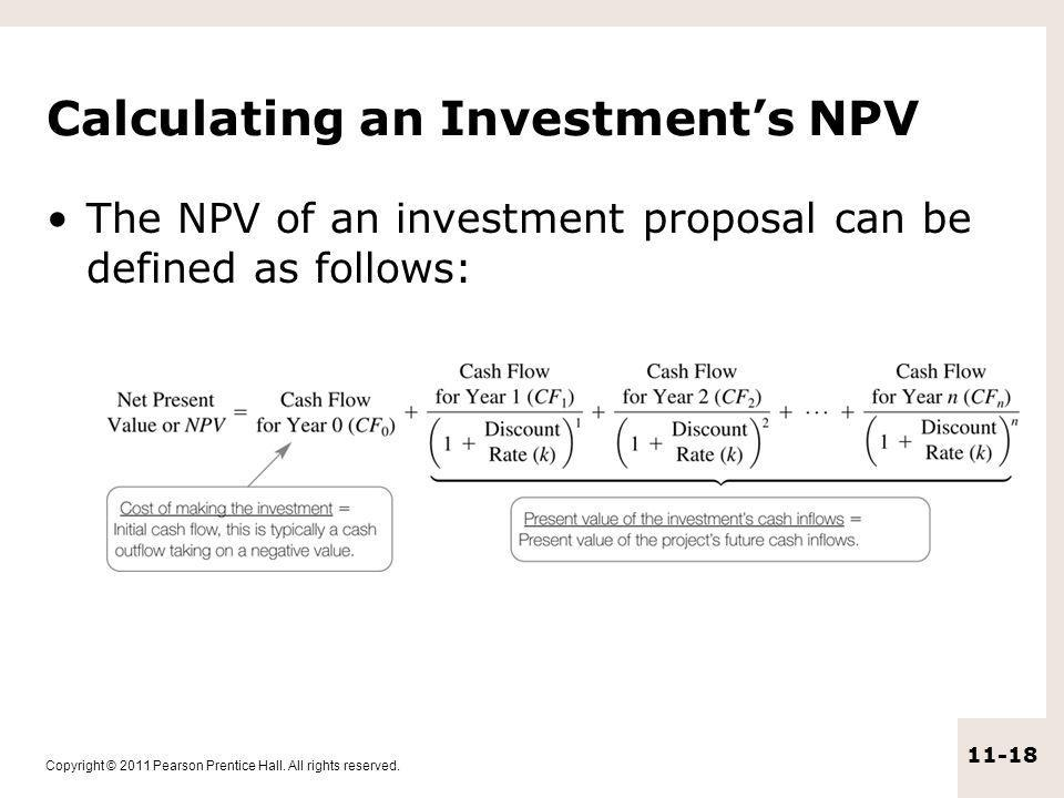 Calculating an Investment's NPV
