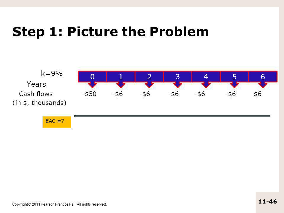 Step 1: Picture the Problem
