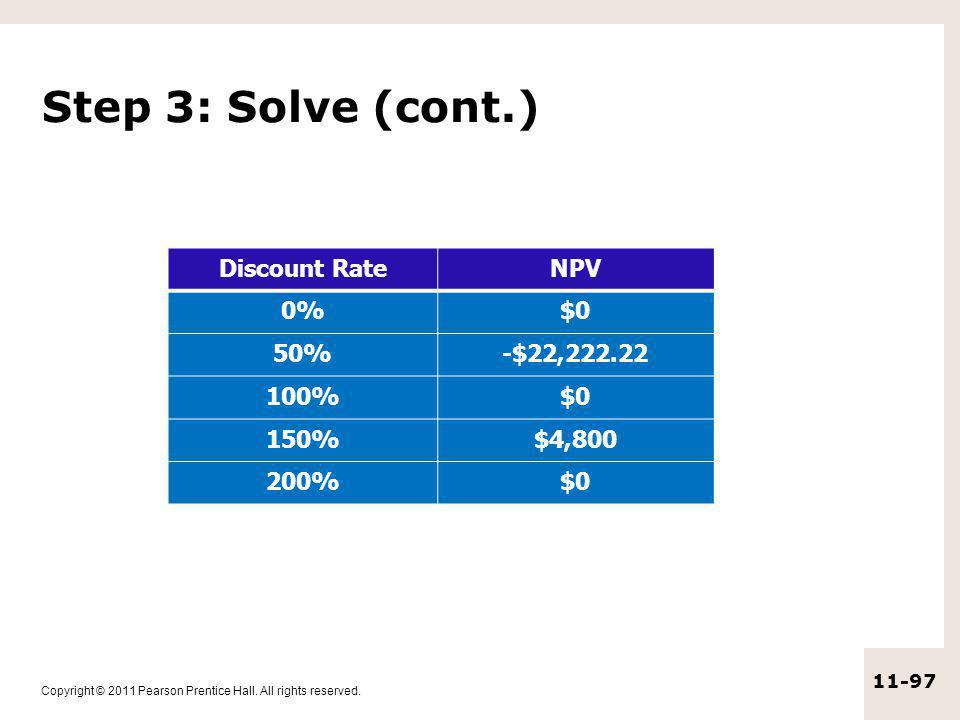 Step 3: Solve (cont.) Discount Rate NPV 0% $0 50% -$22,222.22 100%