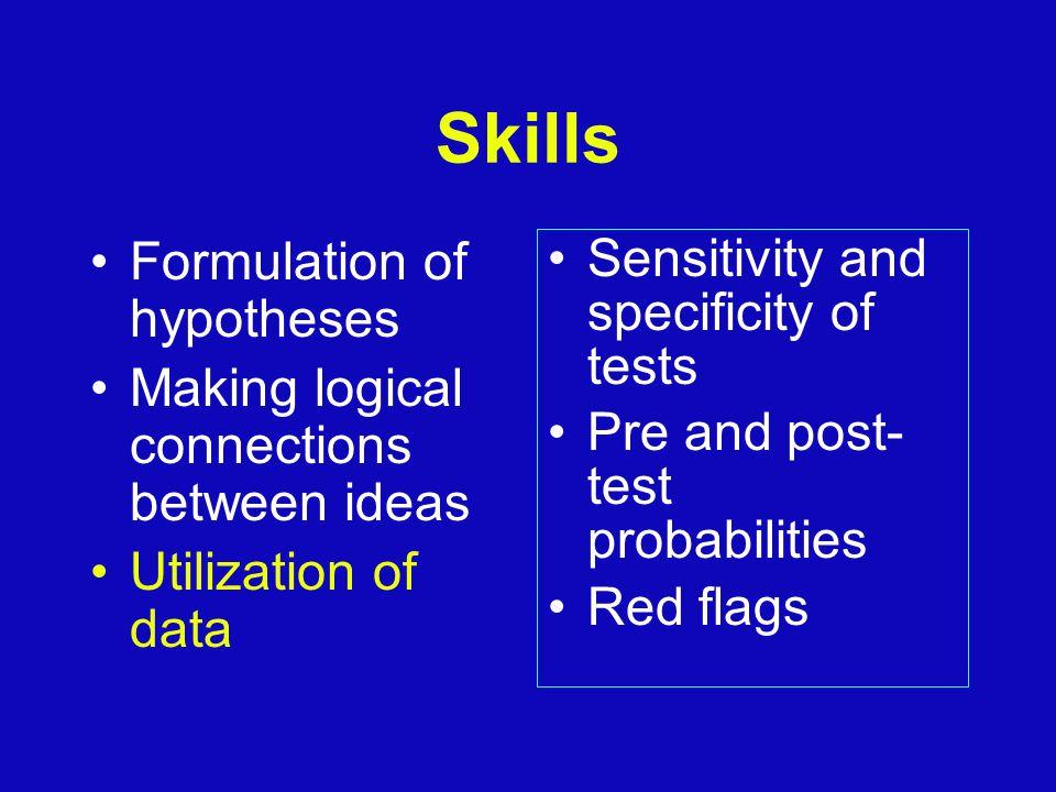 Skills Formulation of hypotheses