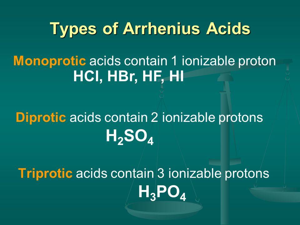 Types of Arrhenius Acids