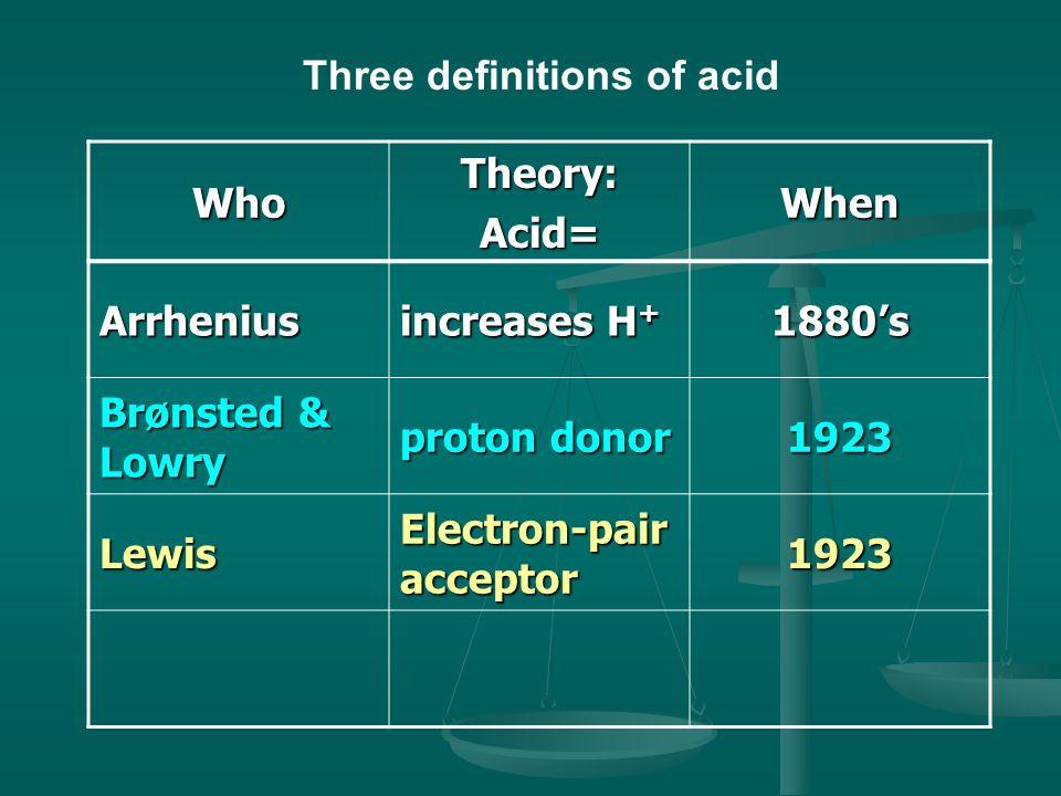 Three definitions of acid