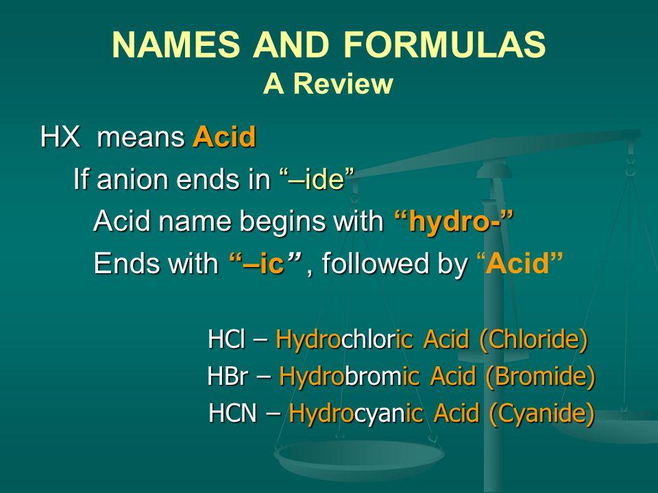 NAMES AND FORMULAS A Review
