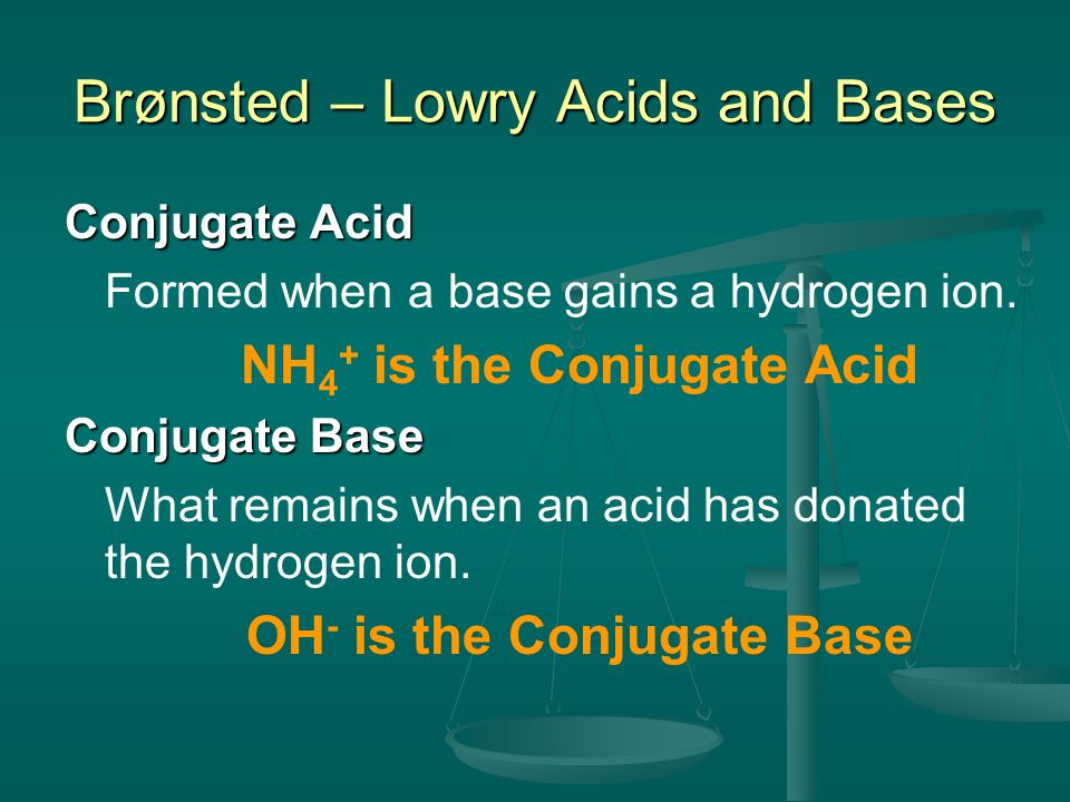 Brønsted – Lowry Acids and Bases