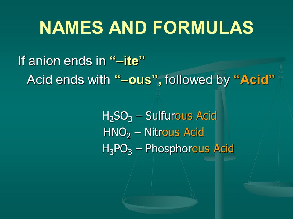 NAMES AND FORMULAS If anion ends in –ite