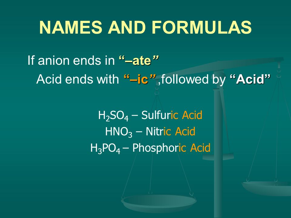 NAMES AND FORMULAS If anion ends in –ate