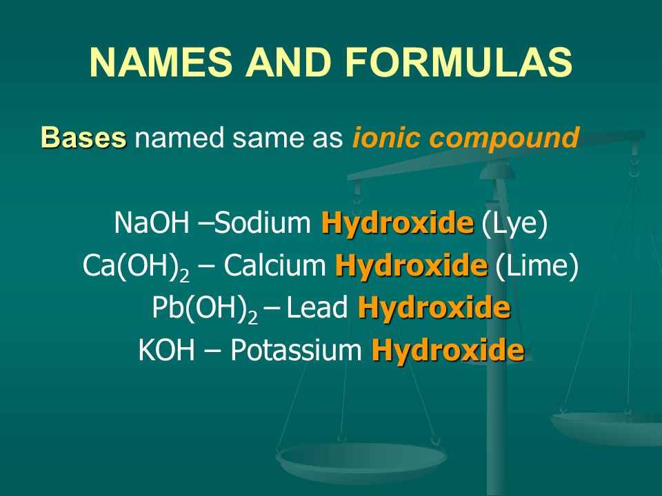 NAMES AND FORMULAS Bases named same as ionic compound