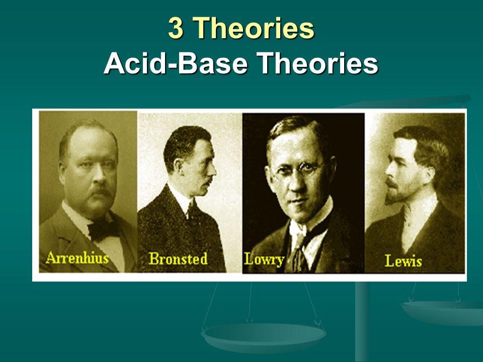 3 Theories Acid-Base Theories