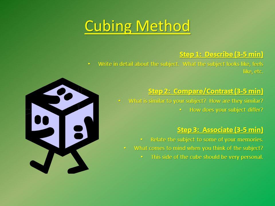 Cubing Method Step 1: Describe (3-5 min)