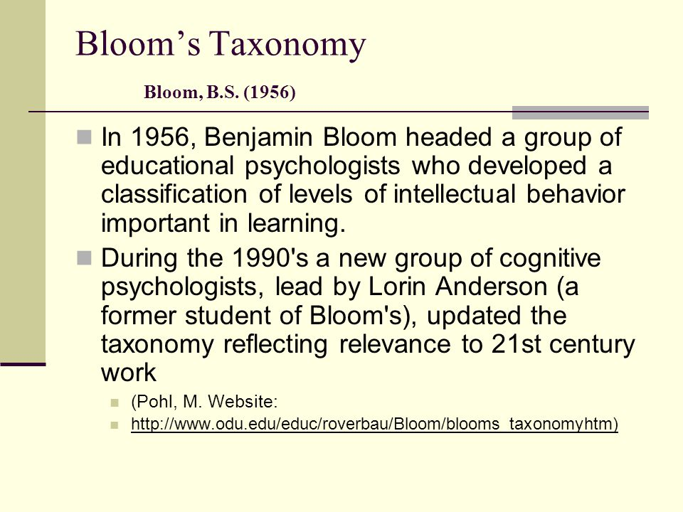 Bloom's Taxonomy Bloom, B.S. (1956)
