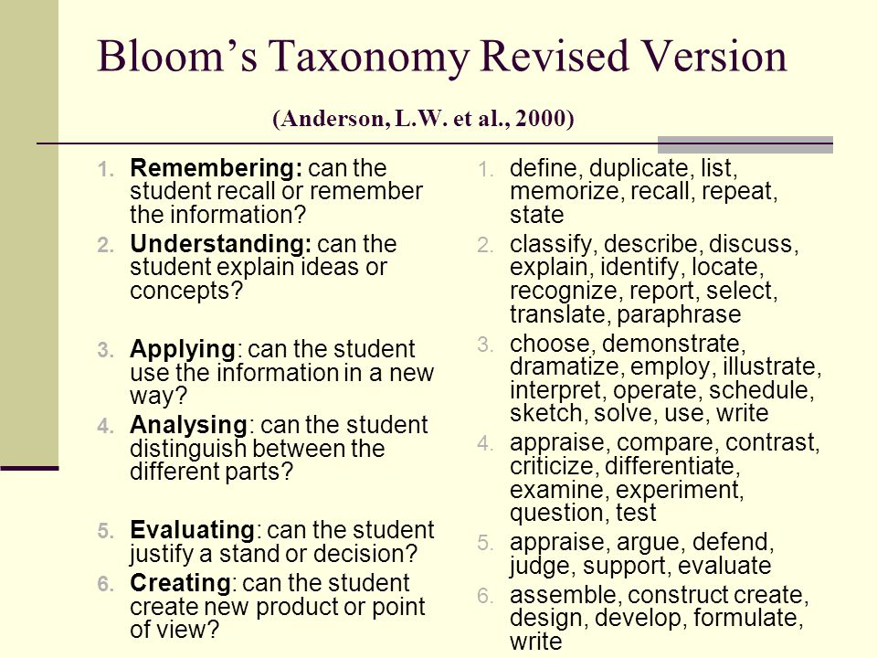 Bloom's Taxonomy Revised Version (Anderson, L.W. et al., 2000)