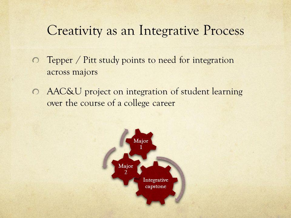 Creativity as an Integrative Process