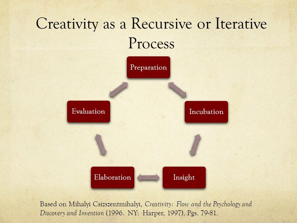 Creativity as a Recursive or Iterative Process