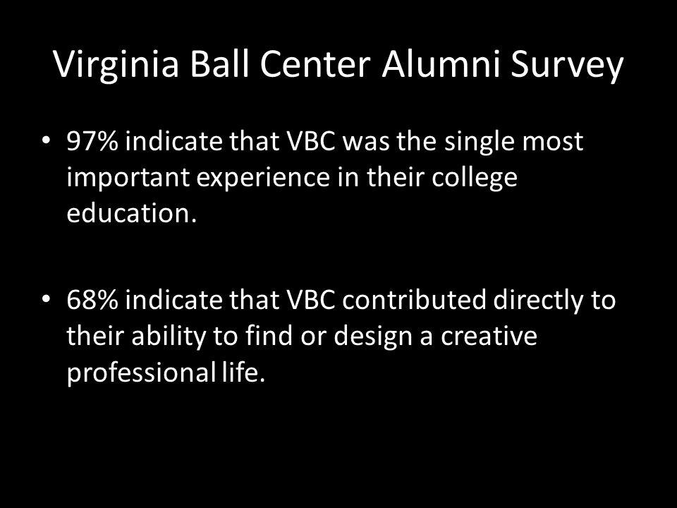 Virginia Ball Center Alumni Survey