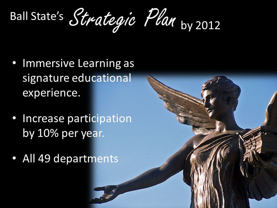 Strategic Plan Ball State's by 2012