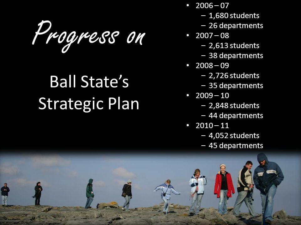 Progress on Ball State's Strategic Plan 2006 – 07 1,680 students