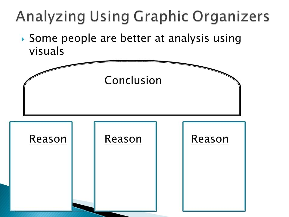 Analyzing Using Graphic Organizers