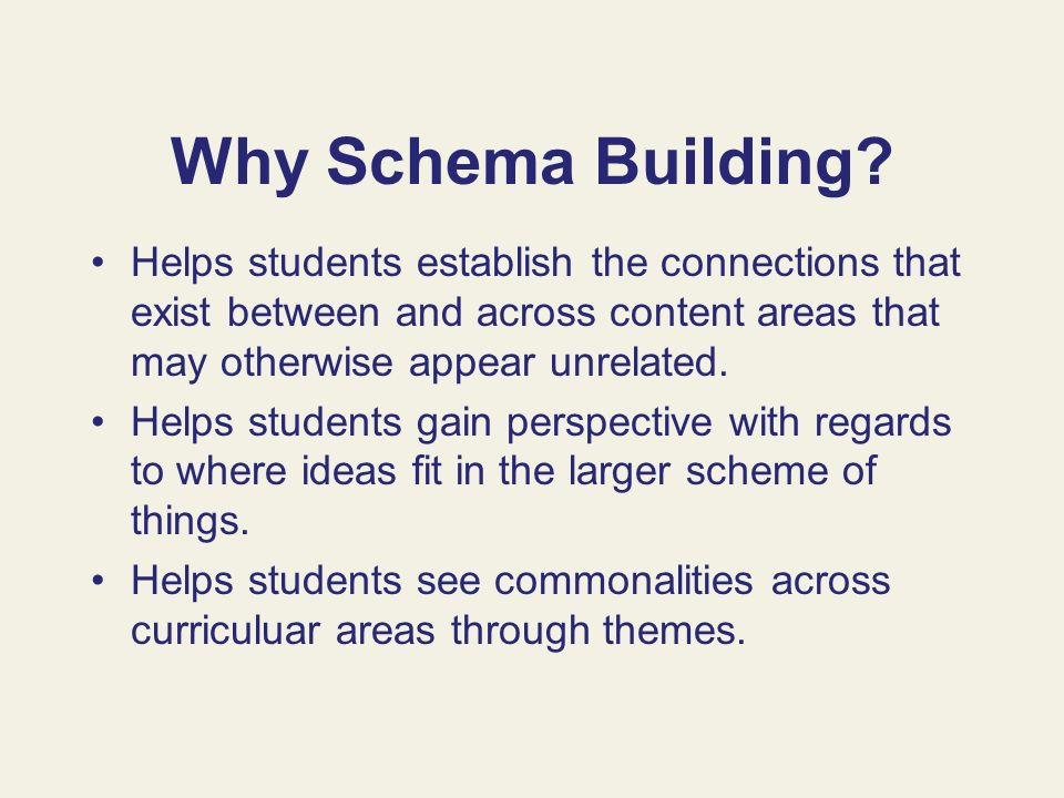 Why Schema Building Helps students establish the connections that exist between and across content areas that may otherwise appear unrelated.